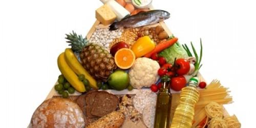 Funciones de los nutrientes en el organismo