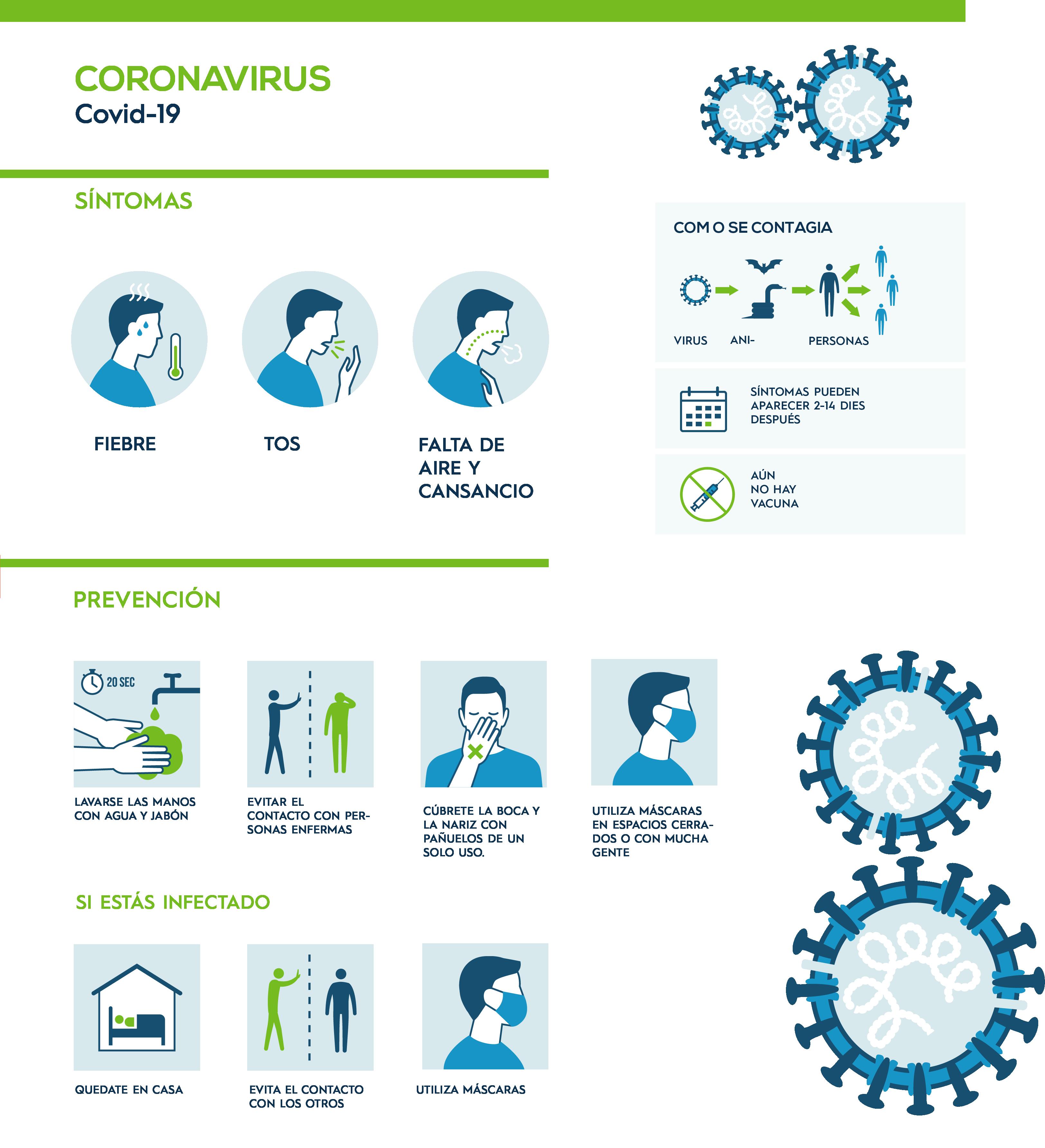Coronavirus_CAST_2